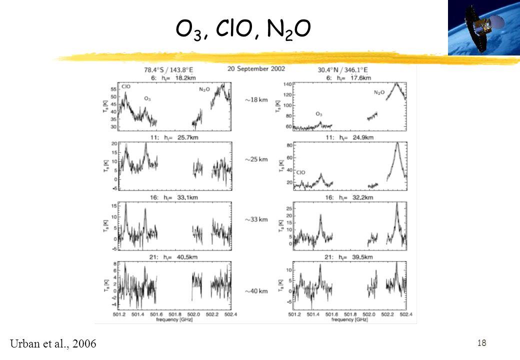 18 O 3, ClO, N 2 O Urban et al., 2006