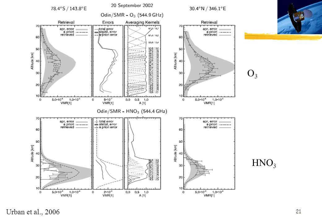 21 O3O3 HNO 3 Urban et al., 2006