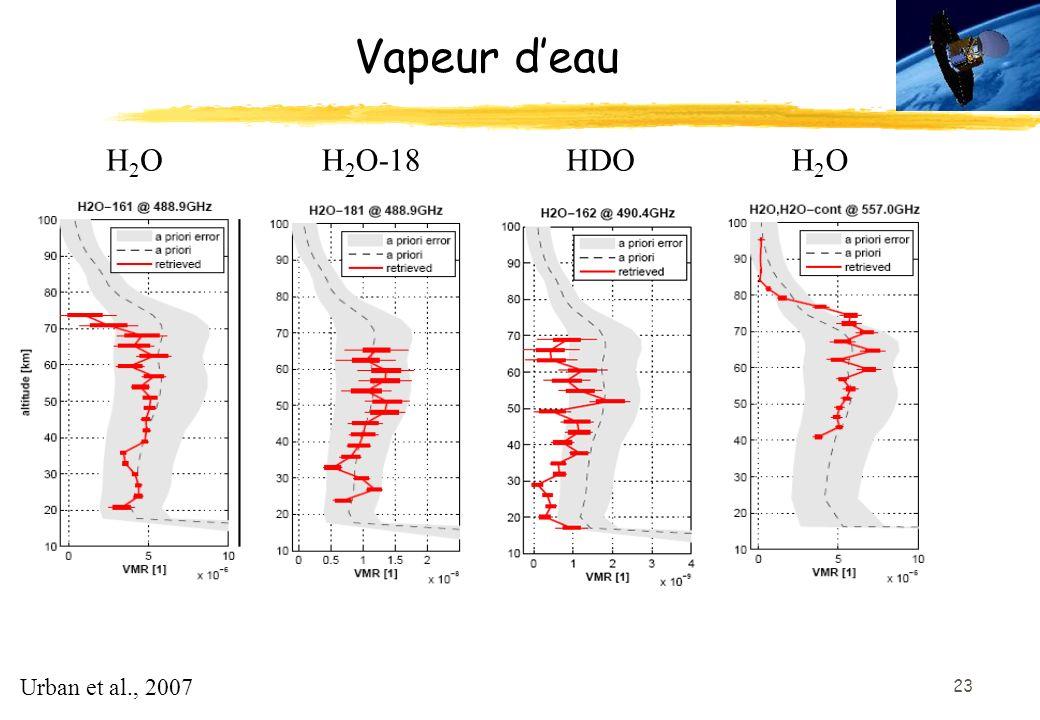 23 Vapeur deau H2OH2OH 2 O-18HDOH2OH2O Urban et al., 2007