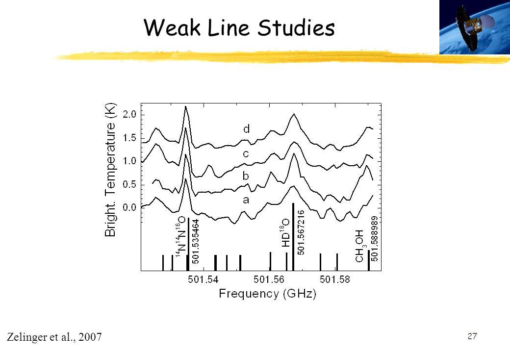 27 Weak Line Studies Zelinger et al., 2007