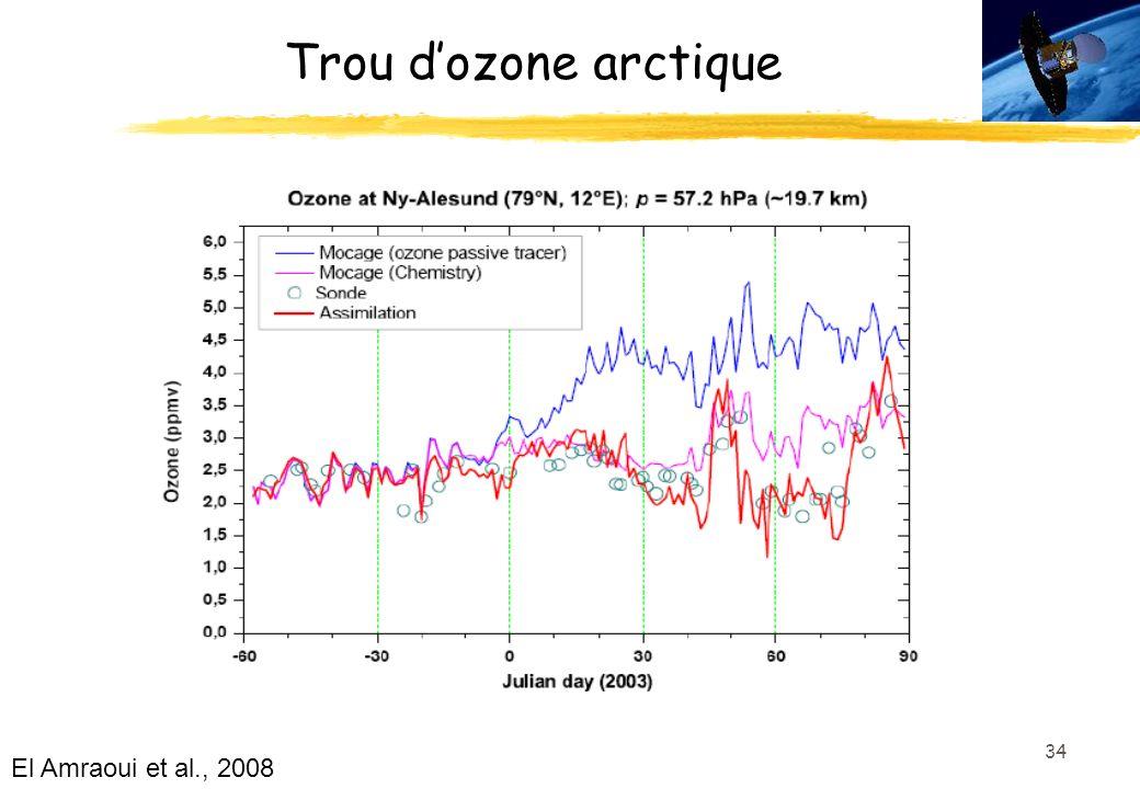 34 Trou dozone arctique El Amraoui et al., 2008