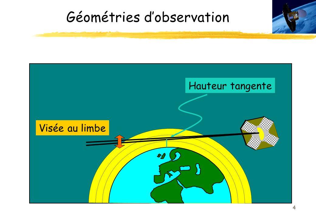 4 Géométries dobservation Visée au limbe Hauteur tangente