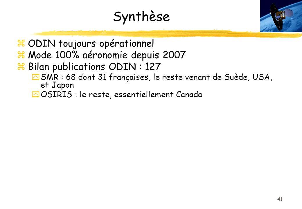 41 Synthèse zODIN toujours opérationnel zMode 100% aéronomie depuis 2007 zBilan publications ODIN : 127 ySMR : 68 dont 31 françaises, le reste venant de Suède, USA, et Japon yOSIRIS : le reste, essentiellement Canada