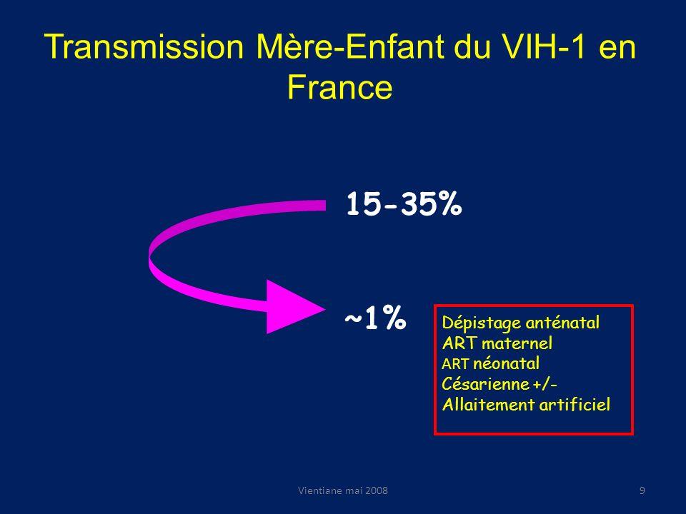 Transmission Mère-Enfant du VIH-1 en France 15-35% ~1% Dépistage anténatal ART maternel ART néonatal Césarienne +/- Allaitement artificiel Vientiane mai 20089