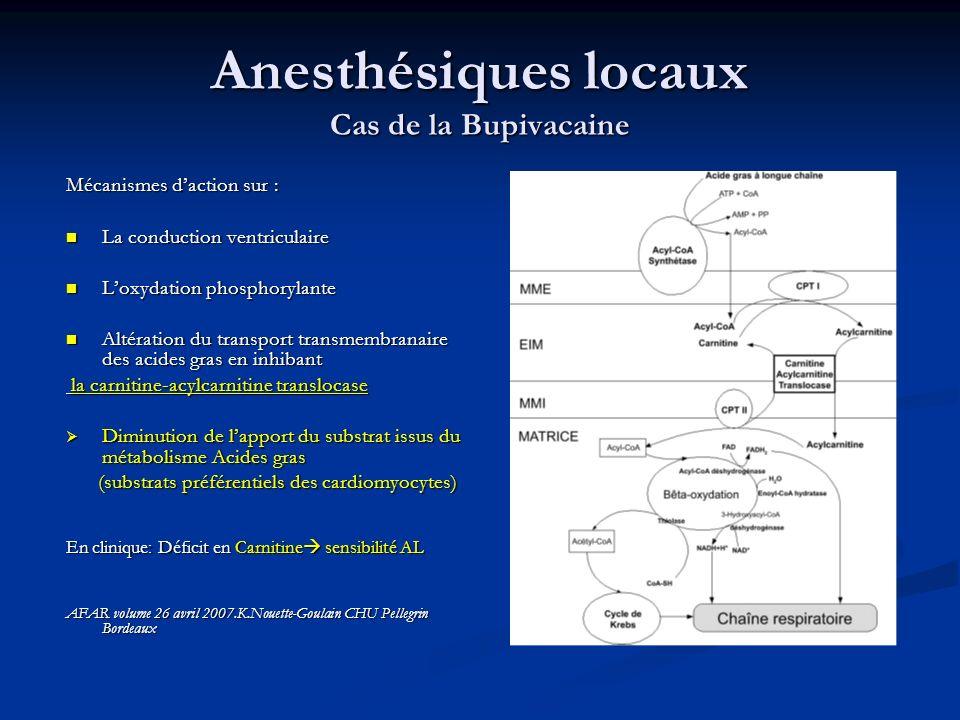 Anesthésiques locaux Cas de la Bupivacaine Mécanismes daction sur : La conduction ventriculaire La conduction ventriculaire Loxydation phosphorylante