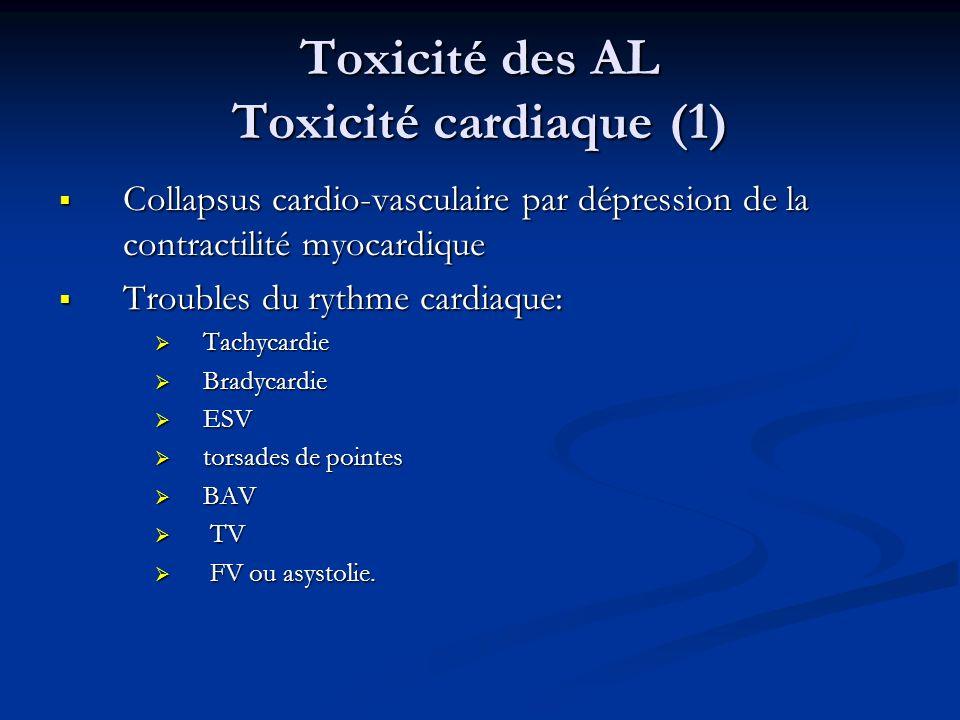 Toxicité des AL Toxicité cardiaque (1) Collapsus cardio-vasculaire par dépression de la contractilité myocardique Collapsus cardio-vasculaire par dépr