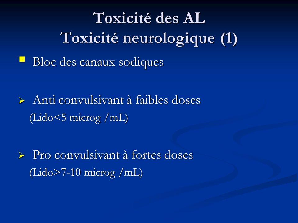 Toxicité des AL Toxicité neurologique (1) Bloc des canaux sodiques Bloc des canaux sodiques Anti convulsivant à faibles doses Anti convulsivant à faib
