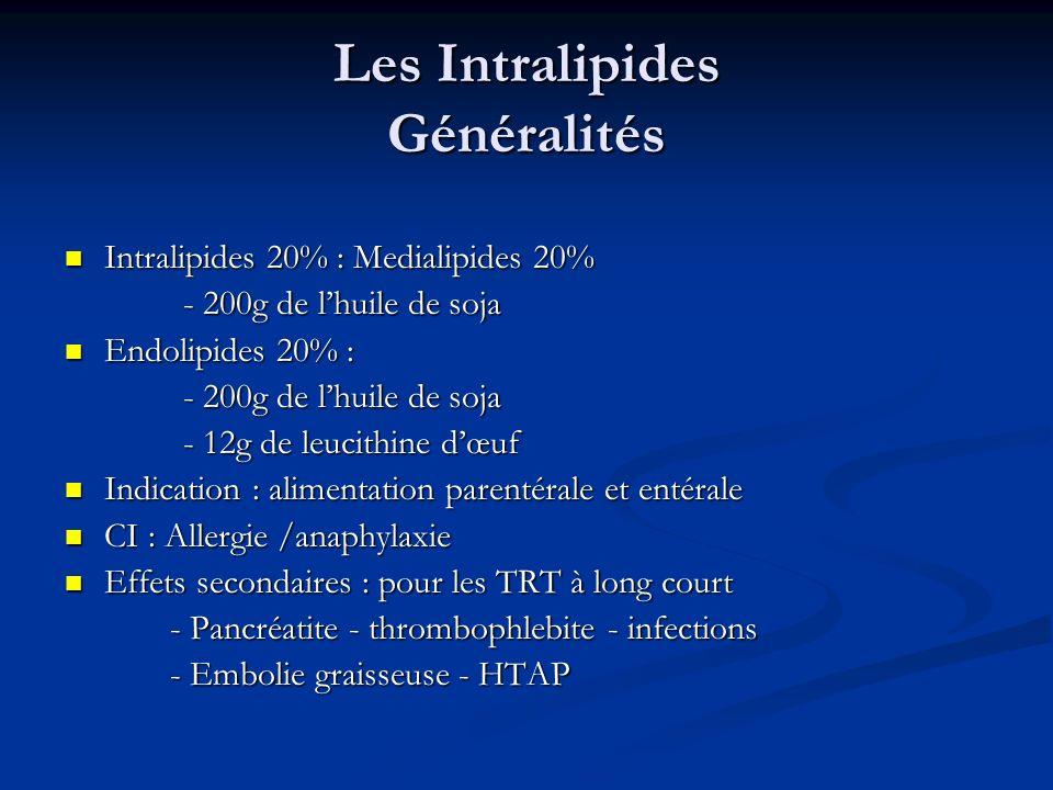 Les Intralipides Généralités Intralipides 20% : Medialipides 20% Intralipides 20% : Medialipides 20% - 200g de lhuile de soja - 200g de lhuile de soja