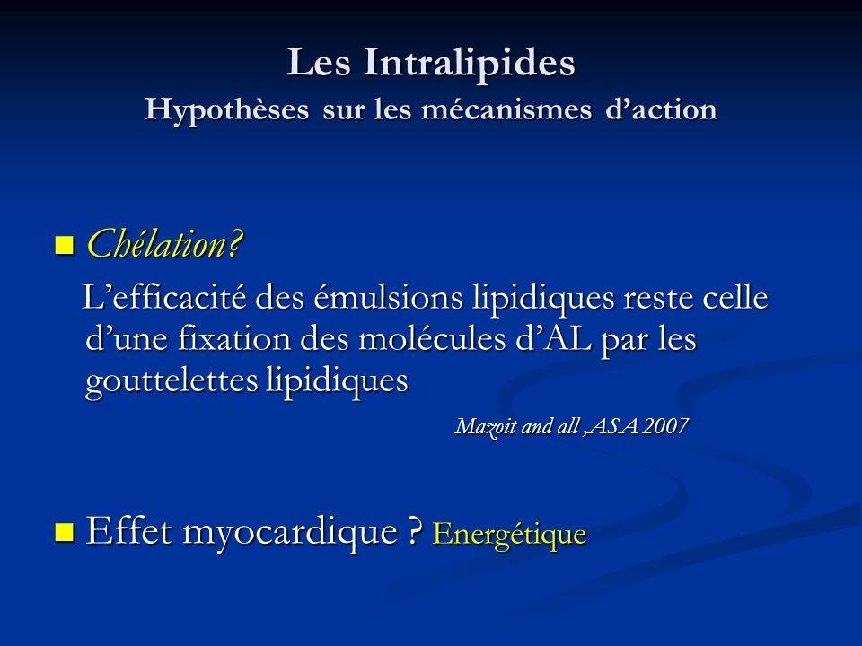 Les Intralipides Hypothèses sur les mécanismes daction Chélation? Chélation? Lefficacité des émulsions lipidiques reste celle dune fixation des molécu