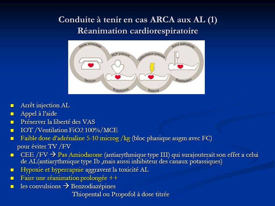 Conduite à tenir en cas ARCA aux AL (1) Réanimation cardiorespiratoire Arrêt injection AL Appel à laide Préserver la liberté des VAS IOT /Ventilation