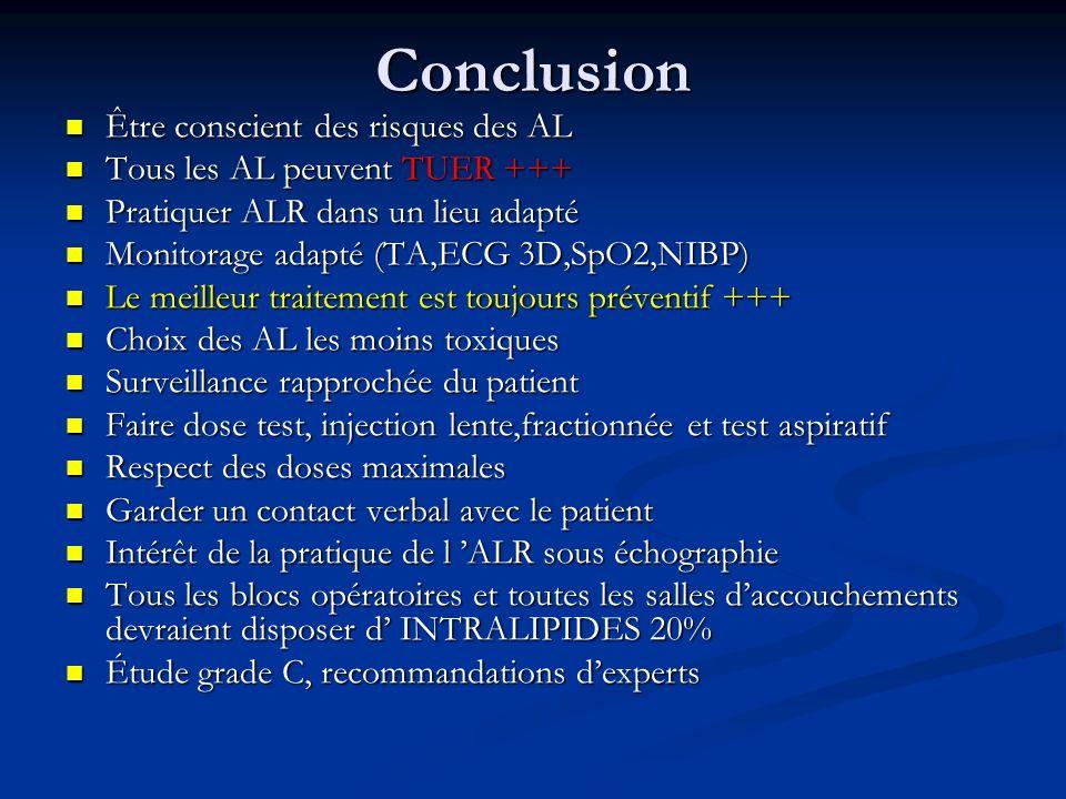 Conclusion Être conscient des risques des AL Être conscient des risques des AL Tous les AL peuvent TUER +++ Tous les AL peuvent TUER +++ Pratiquer ALR