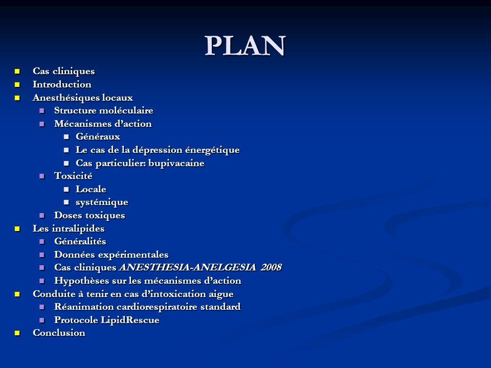 PLAN Cas cliniques Cas cliniques Introduction Introduction Anesthésiques locaux Anesthésiques locaux Structure moléculaire Structure moléculaire Mécan