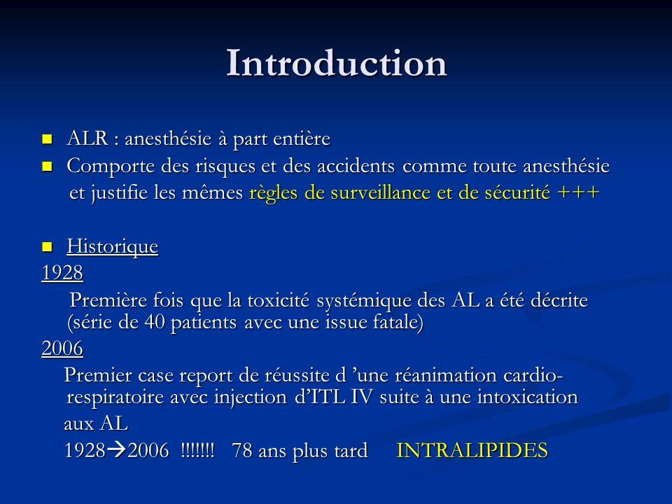 Introduction ALR : anesthésie à part entière ALR : anesthésie à part entière Comporte des risques et des accidents comme toute anesthésie Comporte des