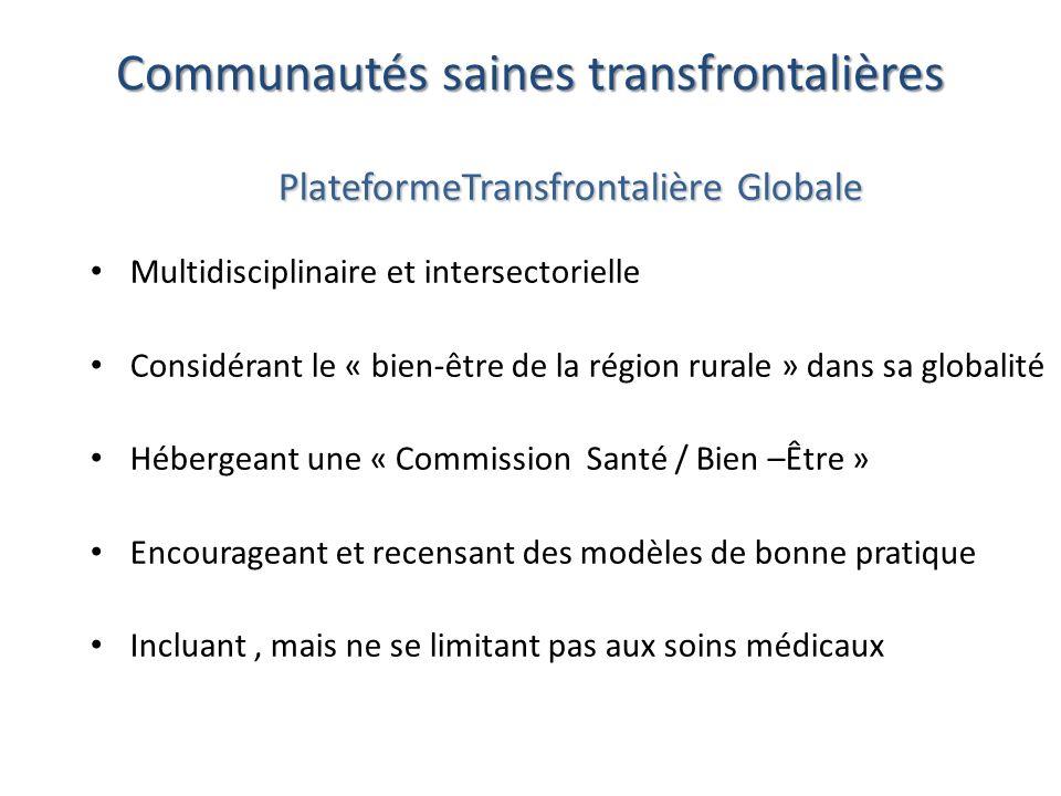 PlateformeTransfrontalière Globale Multidisciplinaire et intersectorielle Considérant le « bien-être de la région rurale » dans sa globalité Hébergean