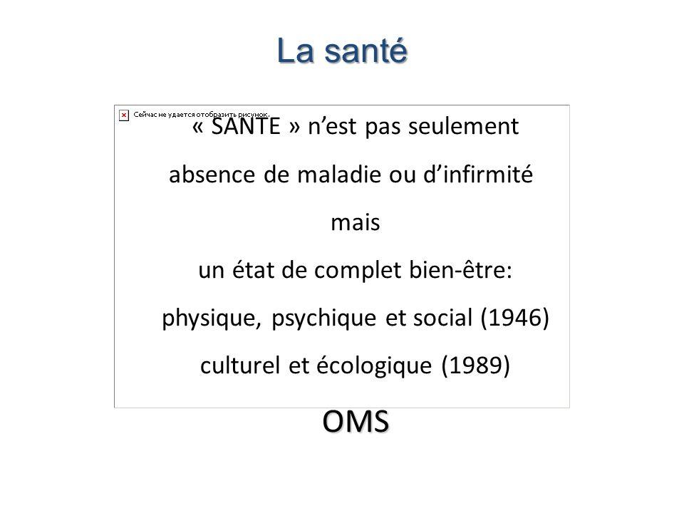 La santé « SANTE » nest pas seulement absence de maladie ou dinfirmité mais un état de complet bien-être: physique, psychique et social (1946) culture