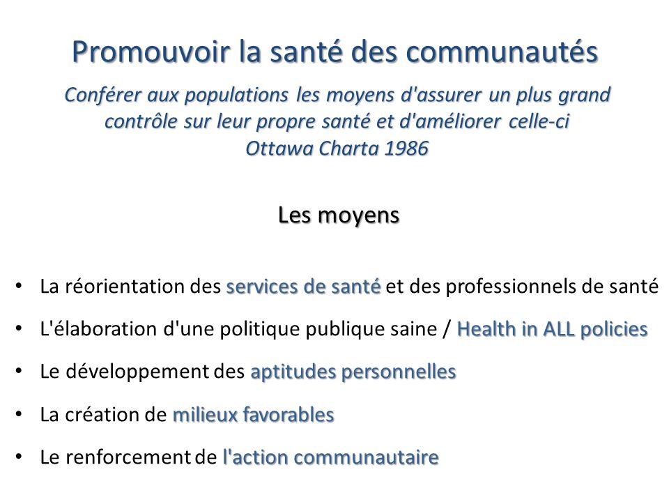 Promouvoir la santé des communautés Les moyens services de santé La réorientation des services de santé et des professionnels de santé Health in ALL p