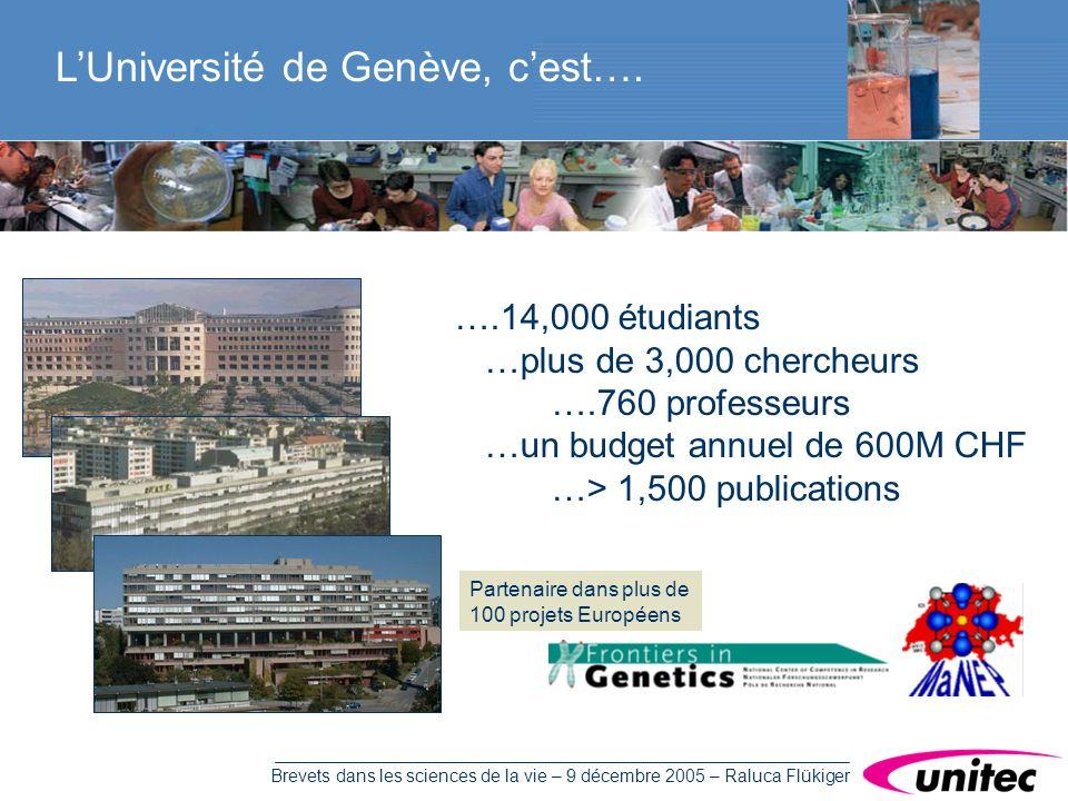 Brevets dans les sciences de la vie – 9 décembre 2005 – Raluca Flükiger ….14,000 étudiants …plus de 3,000 chercheurs ….760 professeurs …un budget annuel de 600M CHF …> 1,500 publications LUniversité de Genève, cest….