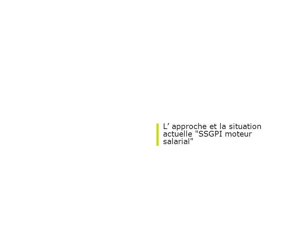 L approche et la situation actuelle SSGPI moteur salarial