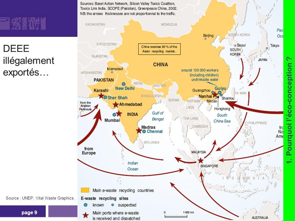 page 9 Source : UNEP, Vital Waste Graphics. DEEE illégalement exportés… 1. Pourquoi léco-conception ?