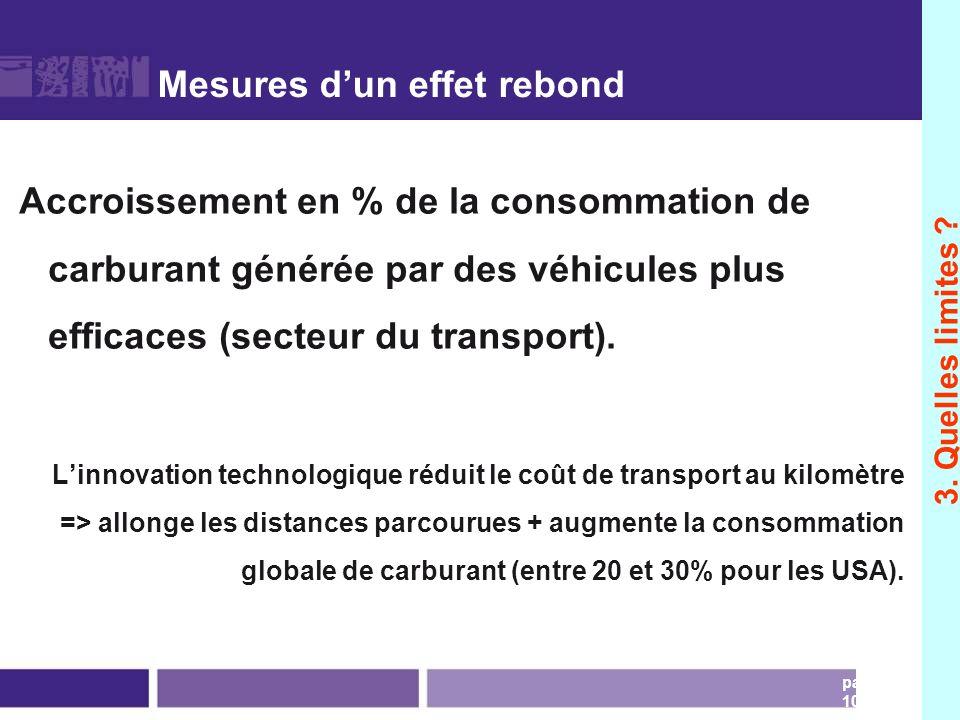 Mesures dun effet rebond Accroissement en % de la consommation de carburant générée par des véhicules plus efficaces (secteur du transport). Linnovati