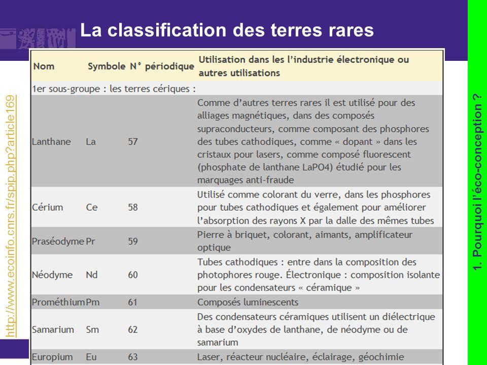 La classification des terres rares page 12 http://www.ecoinfo.cnrs.fr/spip.php?article169 1. Pourquoi léco-conception ?