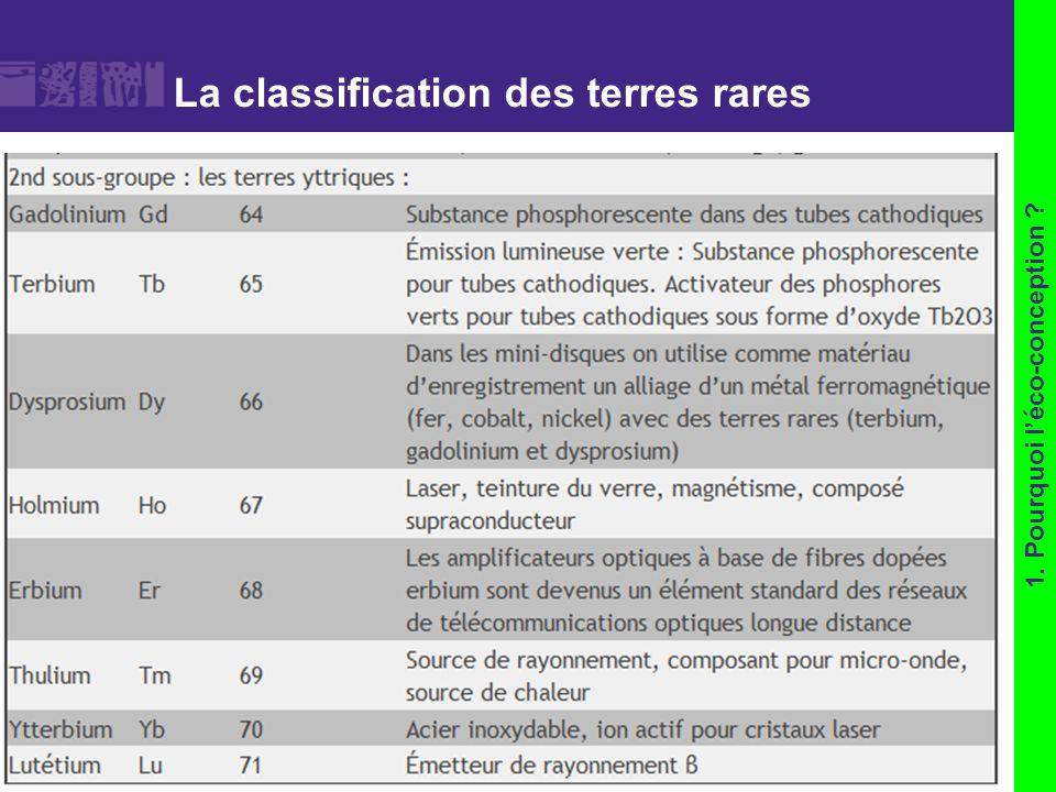 page 13 La classification des terres rares 1. Pourquoi léco-conception ?