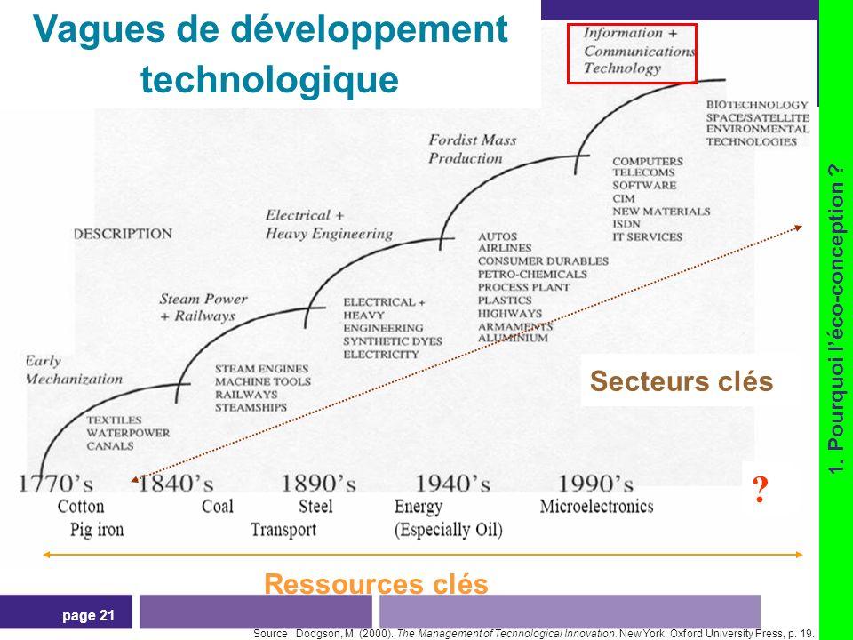 page 21 ? Ressources clés Secteurs clés ? Vagues de développement technologique Source : Dodgson, M. (2000). The Management of Technological Innovatio