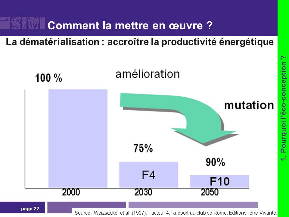 page 22 Comment la mettre en œuvre ? La dématérialisation : accroître la productivité énergétique Source : Weizsäcker et al. (1997), Facteur 4, Rappor