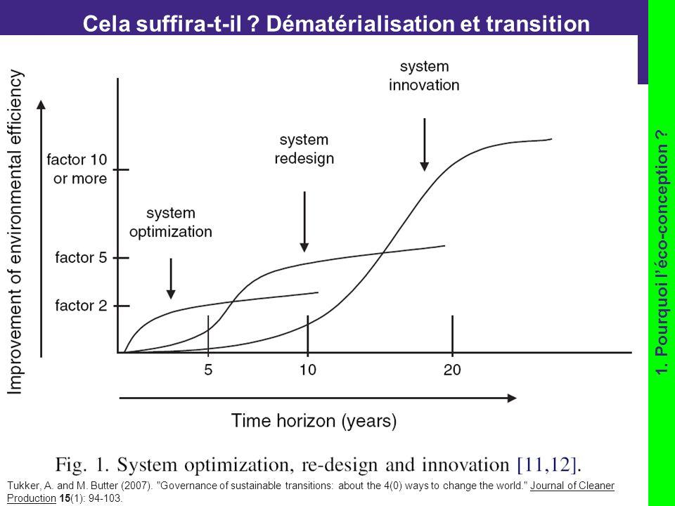 Cela suffira-t-il ? Dématérialisation et transition page 24 Tukker, A. and M. Butter (2007).