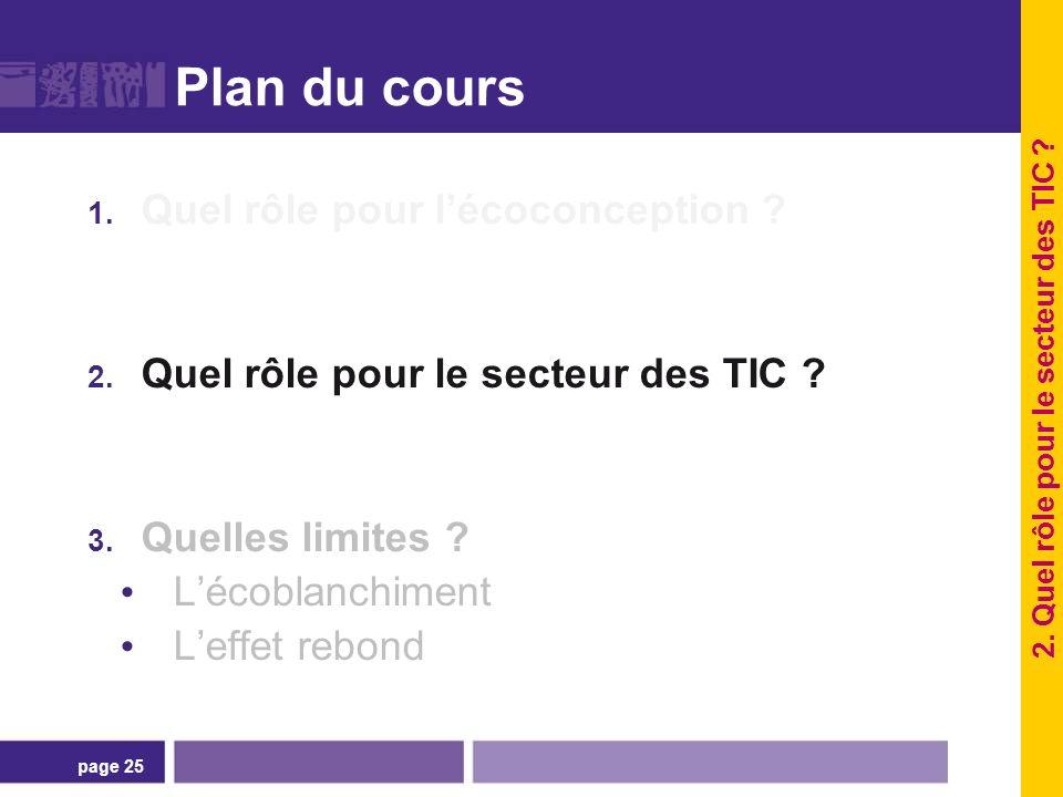 page 25 Plan du cours 1. Quel rôle pour lécoconception ? 2. Quel rôle pour le secteur des TIC ? 3. Quelles limites ? Lécoblanchiment Leffet rebond 2.