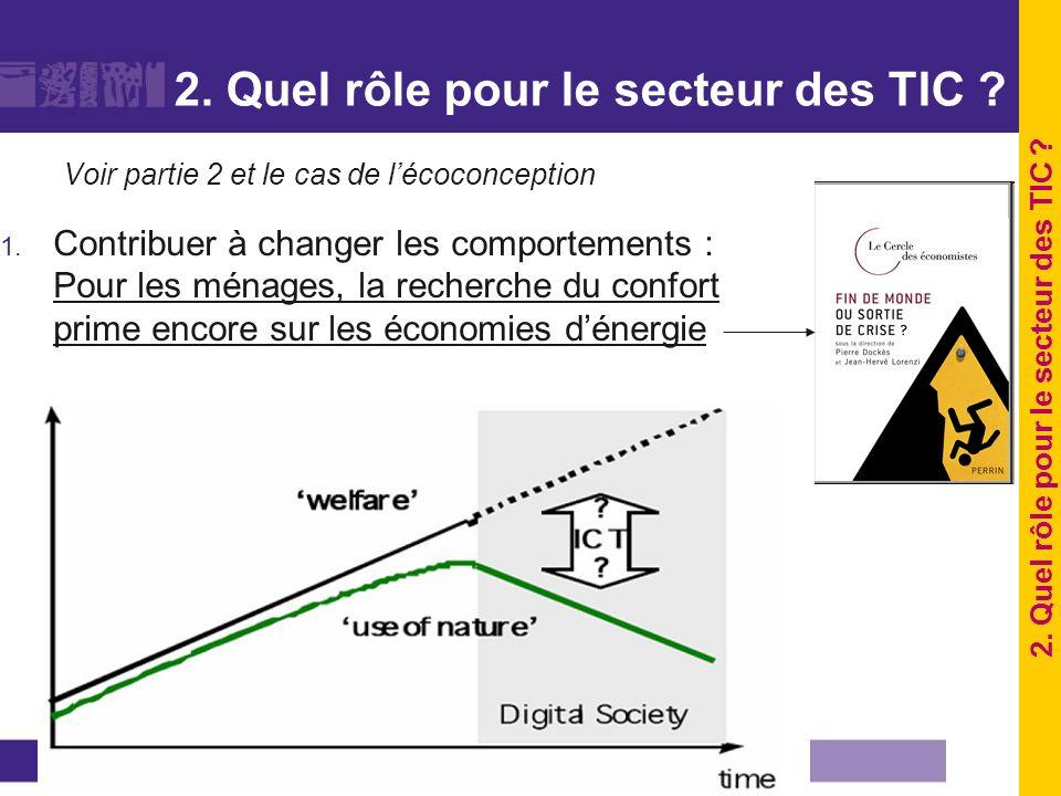 page 28 2. Quel rôle pour le secteur des TIC ? Voir partie 2 et le cas de lécoconception 1. Contribuer à changer les comportements : Pour les ménages,