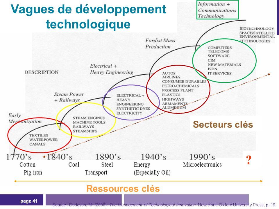 page 41 ? Ressources clés Secteurs clés ? Vagues de développement technologique Source : Dodgson, M. (2000). The Management of Technological Innovatio