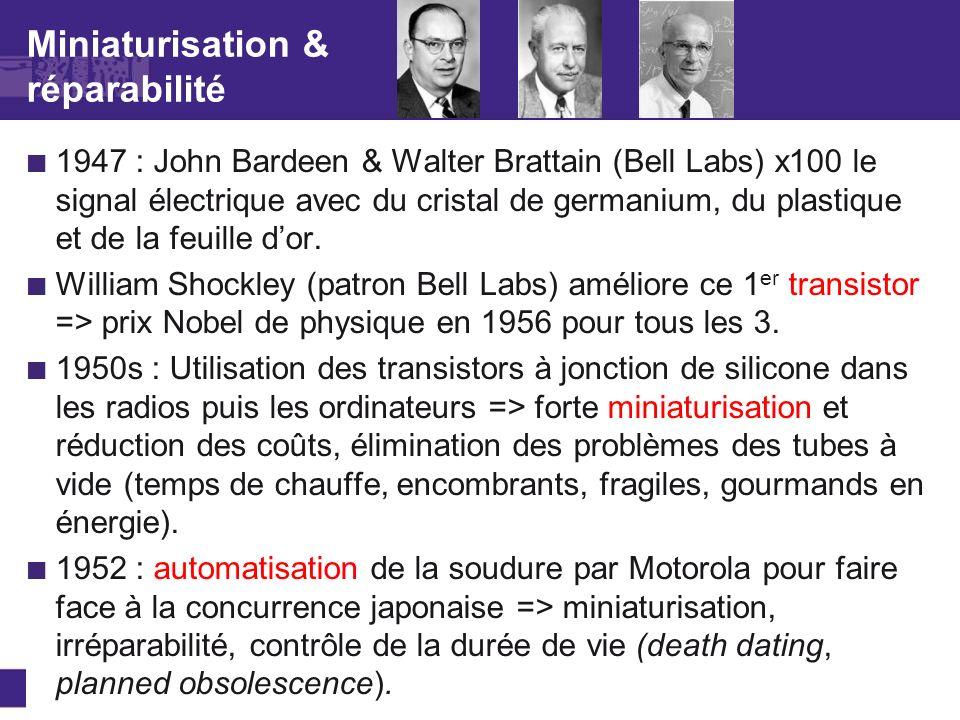 page 46 Miniaturisation & réparabilité 1947 : John Bardeen & Walter Brattain (Bell Labs) x100 le signal électrique avec du cristal de germanium, du pl
