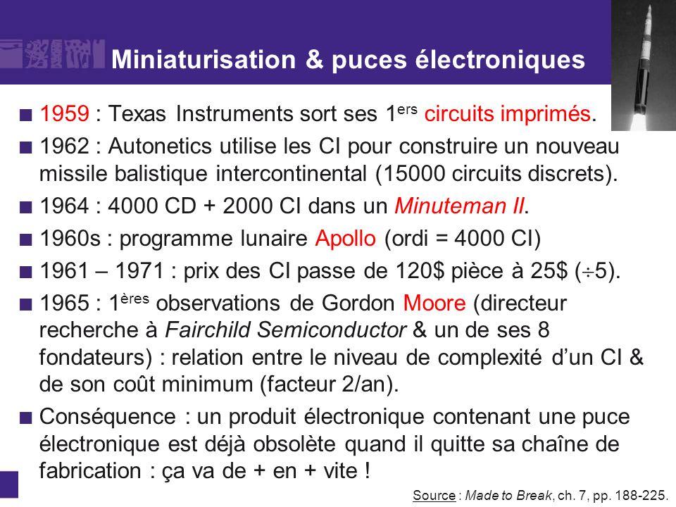 Miniaturisation & puces électroniques 1959 : Texas Instruments sort ses 1 ers circuits imprimés. 1962 : Autonetics utilise les CI pour construire un n