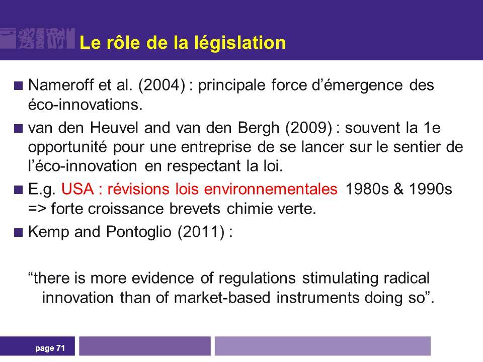 Le rôle de la législation Nameroff et al. (2004) : principale force démergence des éco-innovations. van den Heuvel and van den Bergh (2009) : souvent