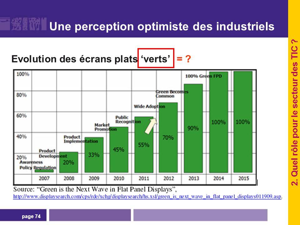 page 74 Une perception optimiste des industriels 2. Quel rôle pour le secteur des TIC ? Evolution des écrans plats verts= ?