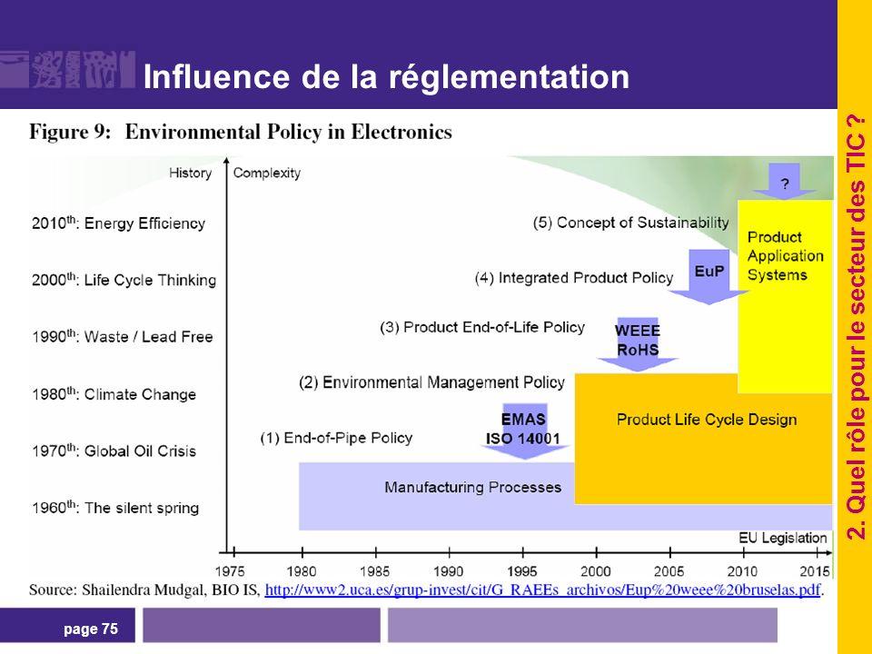 page 75 Influence de la réglementation 2. Quel rôle pour le secteur des TIC ?