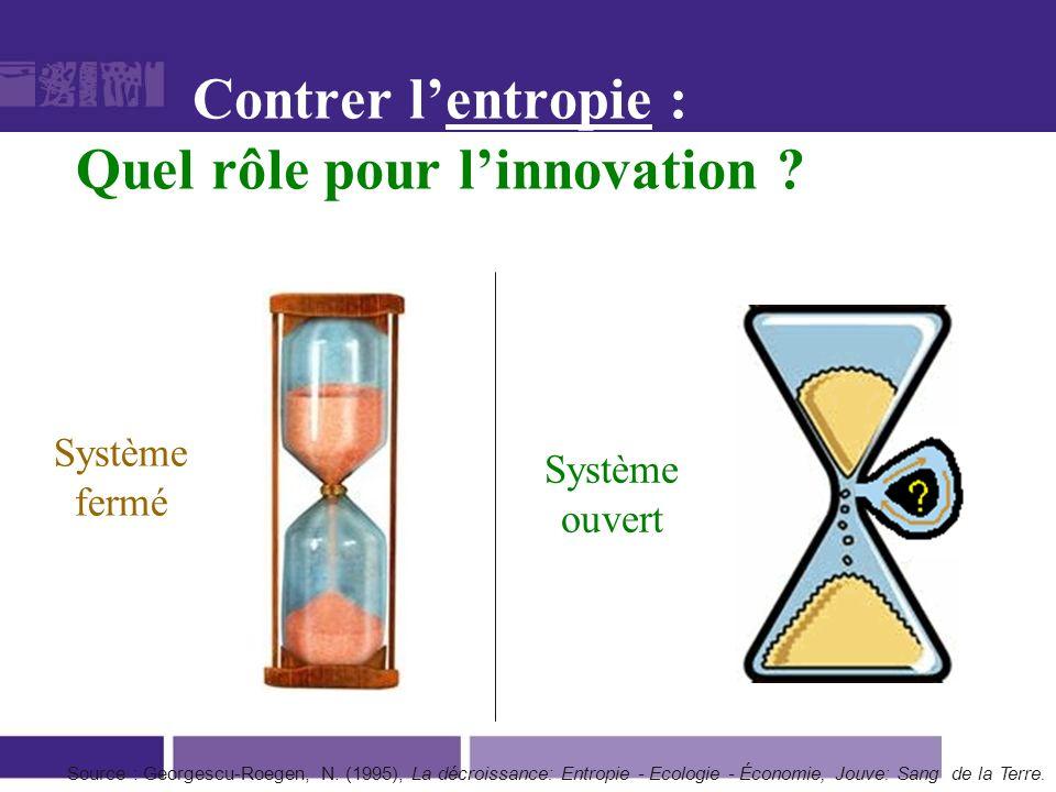 Contrer lentropie : Quel rôle pour linnovation ? Système fermé Système ouvert Source : Georgescu-Roegen, N. (1995), La décroissance: Entropie - Ecolog