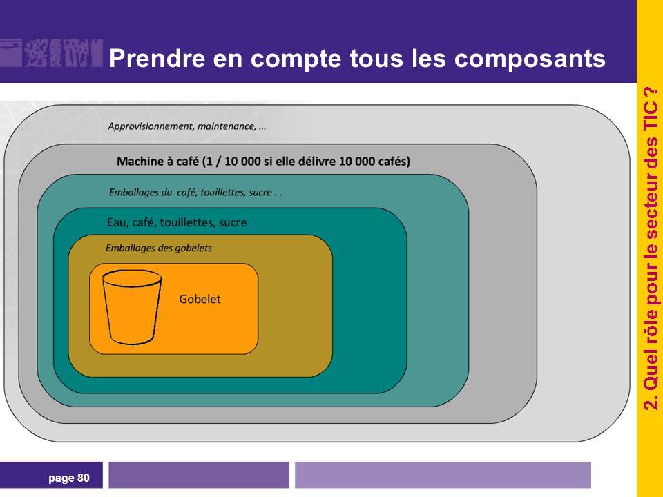 page 80 Prendre en compte tous les composants 2. Quel rôle pour le secteur des TIC ?