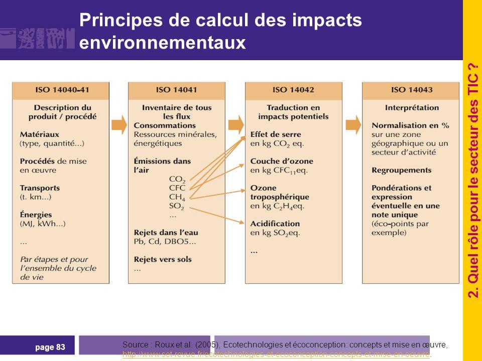 page 83 Principes de calcul des impacts environnementaux Source : Roux et al. (2005), Ecotechnologies et écoconception: concepts et mise en œuvre, htt