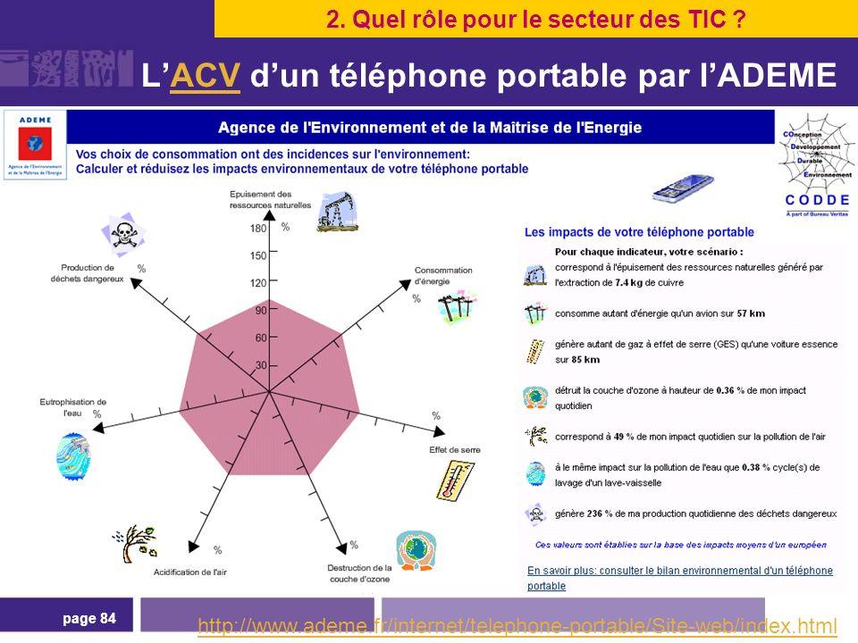 page 84 LACV dun téléphone portable par lADEMEACV http://www.ademe.fr/internet/telephone-portable/Site-web/index.html 2. Quel rôle pour le secteur des
