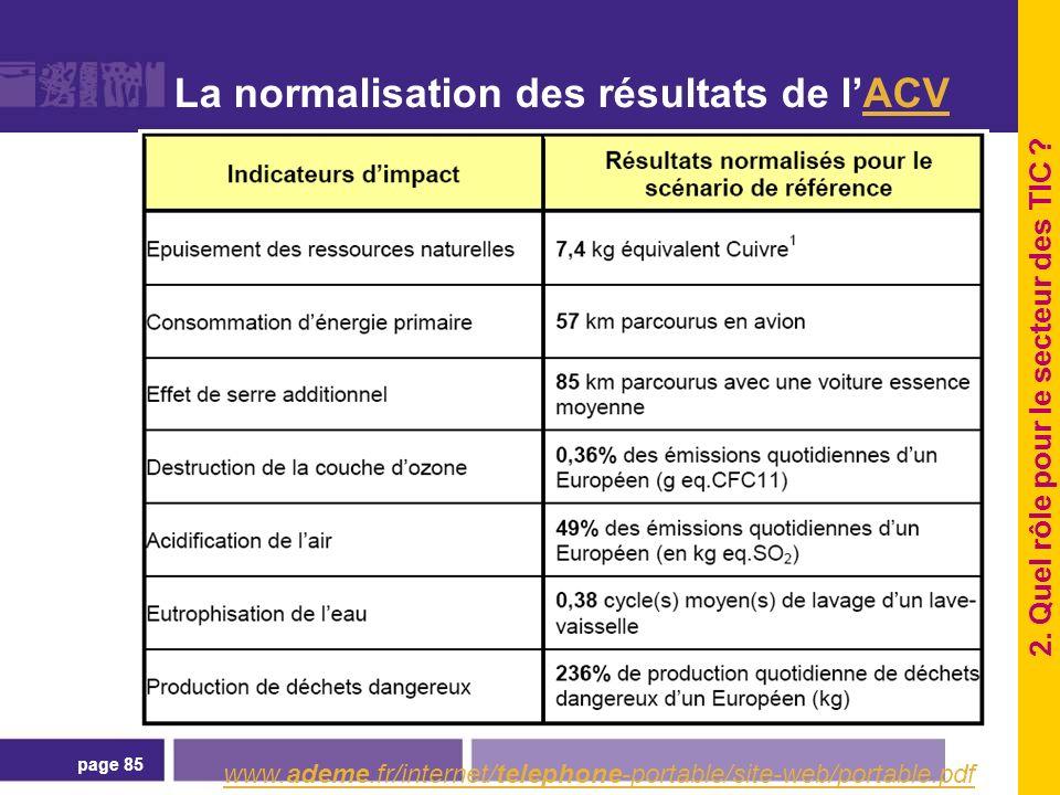 page 85 La normalisation des résultats de lACVACV www.ademe.fr/internet/telephone-portable/site-web/portable.pdf 2. Quel rôle pour le secteur des TIC