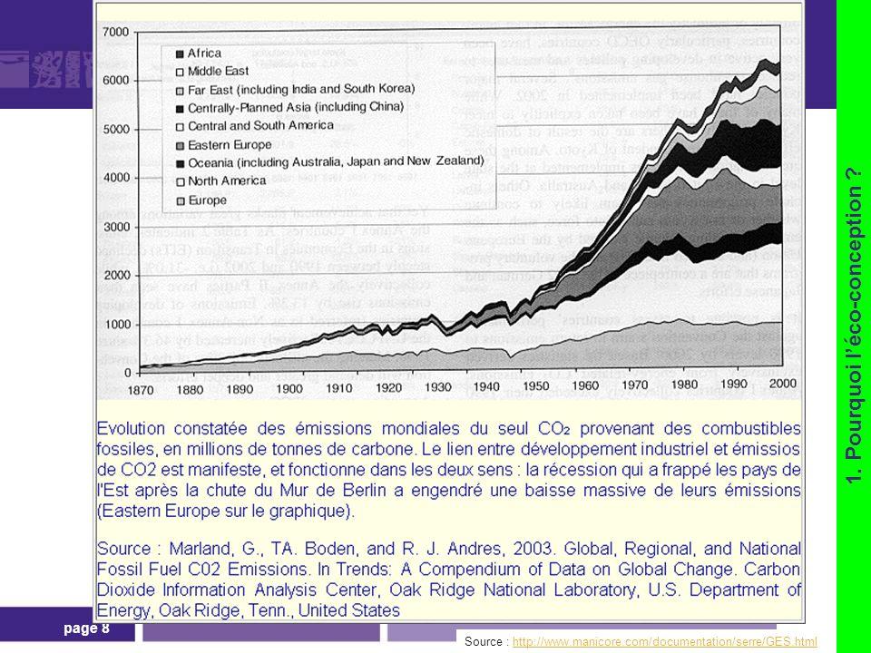 page 99 Leffet rebond Les bénéfices escomptés dune amélioration environnementale sont compensés par des effets secondaires.