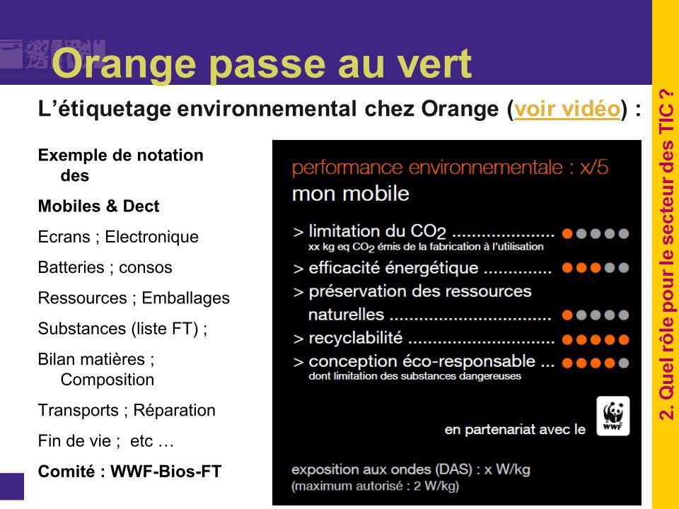 Orange passe au vert Létiquetage environnemental chez Orange (voir vidéo) :voir vidéo page 89 2. Quel rôle pour le secteur des TIC ?
