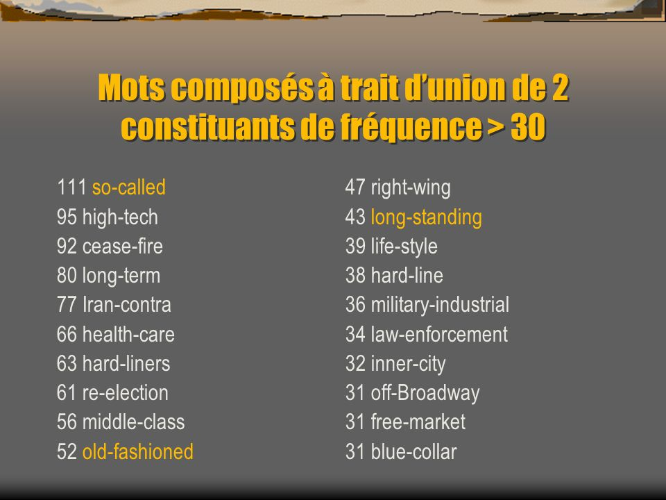 Mots composés à trait dunion de 2 constituants de fréquence > 30 111 so-called 95 high-tech 92 cease-fire 80 long-term 77 Iran-contra 66 health-care 63 hard-liners 61 re-election 56 middle-class 52 old-fashioned 47 right-wing 43 long-standing 39 life-style 38 hard-line 36 military-industrial 34 law-enforcement 32 inner-city 31 off-Broadway 31 free-market 31 blue-collar