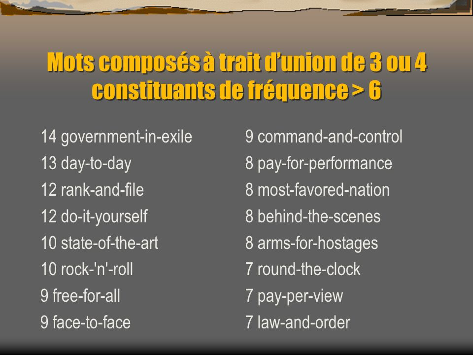 Mots composés à trait dunion de 3 ou 4 constituants de fréquence > 6 14 government-in-exile 13 day-to-day 12 rank-and-file 12 do-it-yourself 10 state-of-the-art 10 rock- n -roll 9 free-for-all 9 face-to-face 9 command-and-control 8 pay-for-performance 8 most-favored-nation 8 behind-the-scenes 8 arms-for-hostages 7 round-the-clock 7 pay-per-view 7 law-and-order