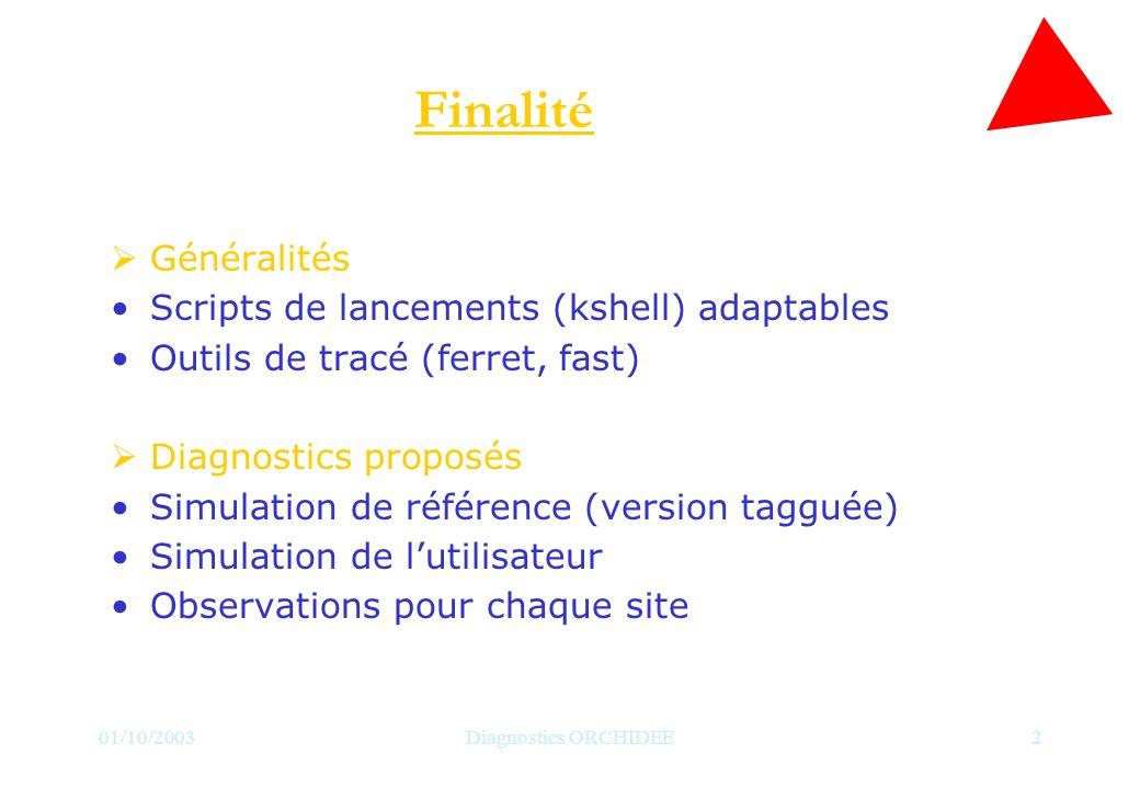 01/10/2003Diagnostics ORCHIDEE2 Finalité Généralités Scripts de lancements (kshell) adaptables Outils de tracé (ferret, fast) Diagnostics proposés Sim