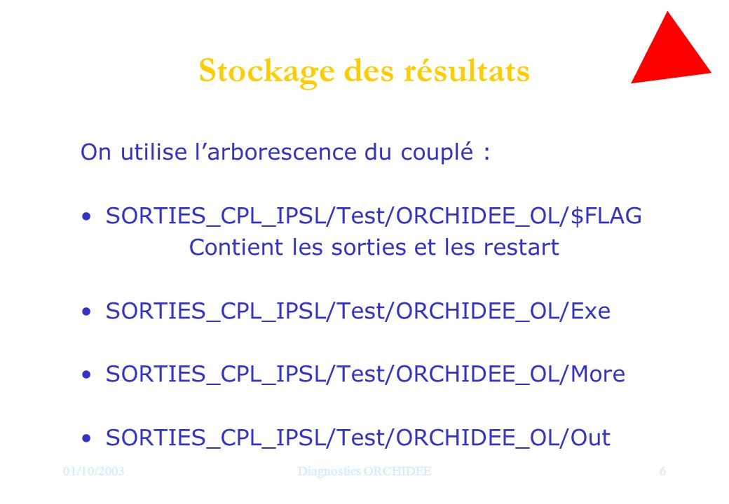 01/10/2003Diagnostics ORCHIDEE6 Stockage des résultats On utilise larborescence du couplé : SORTIES_CPL_IPSL/Test/ORCHIDEE_OL/$FLAG Contient les sorties et les restart SORTIES_CPL_IPSL/Test/ORCHIDEE_OL/Exe SORTIES_CPL_IPSL/Test/ORCHIDEE_OL/More SORTIES_CPL_IPSL/Test/ORCHIDEE_OL/Out