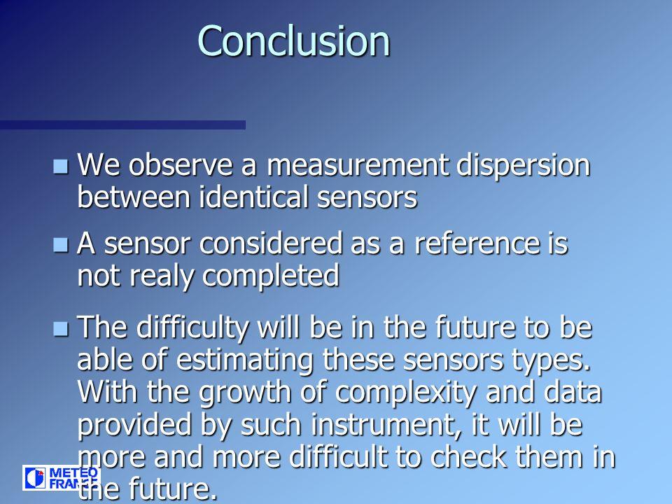 Conclusion We observe a measurement dispersion between identical sensors We observe a measurement dispersion between identical sensors A sensor consid