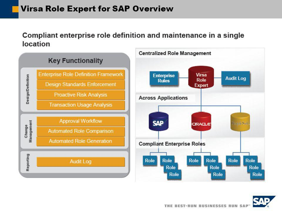 Virsa Role Expert for SAP Overview